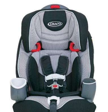Graco成長型汽車安全座椅 – 亞馬遜Baby熱銷商品推薦
